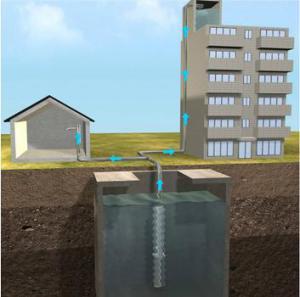 mô hình máy bơm cấp nước cho nhà cao tầng